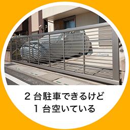 特P< とくぴー >駐車場、車1台分のスペースが活用できる